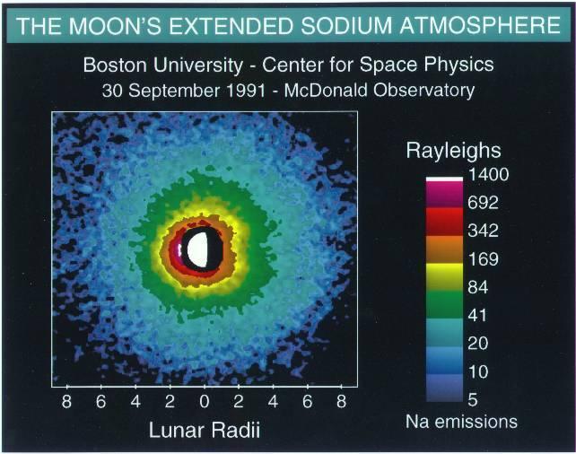 Natrium atmosphere